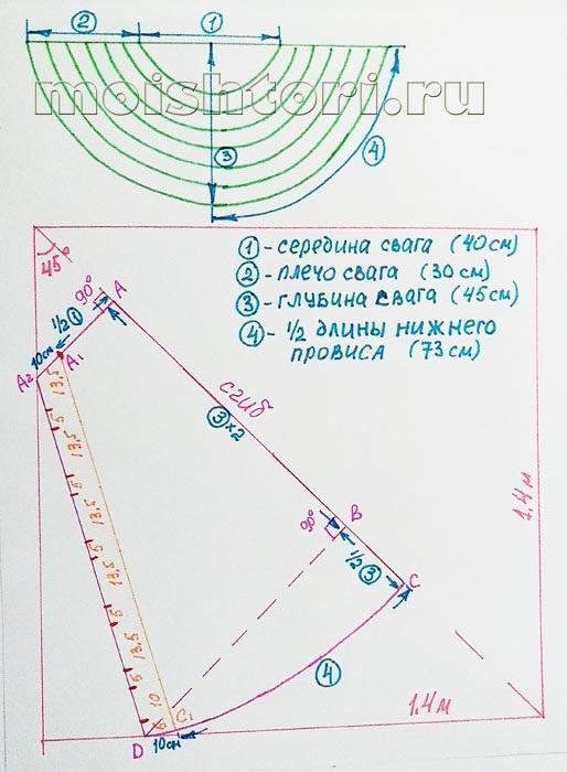 1/2 середины свага и А1А2